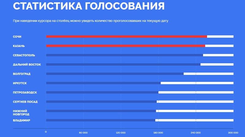 ВВолгограде пройдет флешмоб вподдержку появления Родины-матери накупюрах